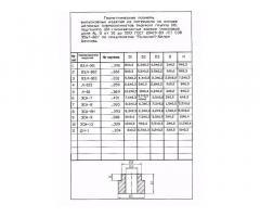 Изделия керамические технического назначения