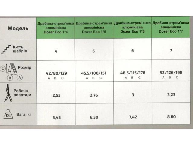 Лестница-стремянка алюминиевая Dozer (Турция) на 4, 5, 6 и 7 ступеней - 2/2
