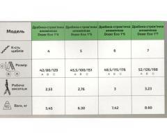 Лестница-стремянка алюминиевая Dozer (Турция) на 4, 5, 6 и 7 ступеней - Изображение 2/2