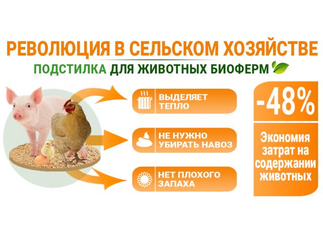 Ферментационная подстилка для животных и птиц Биоферм - 2/3