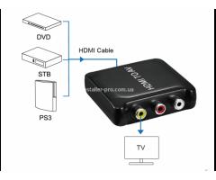 Преобразователь сигнала HDMI в AV